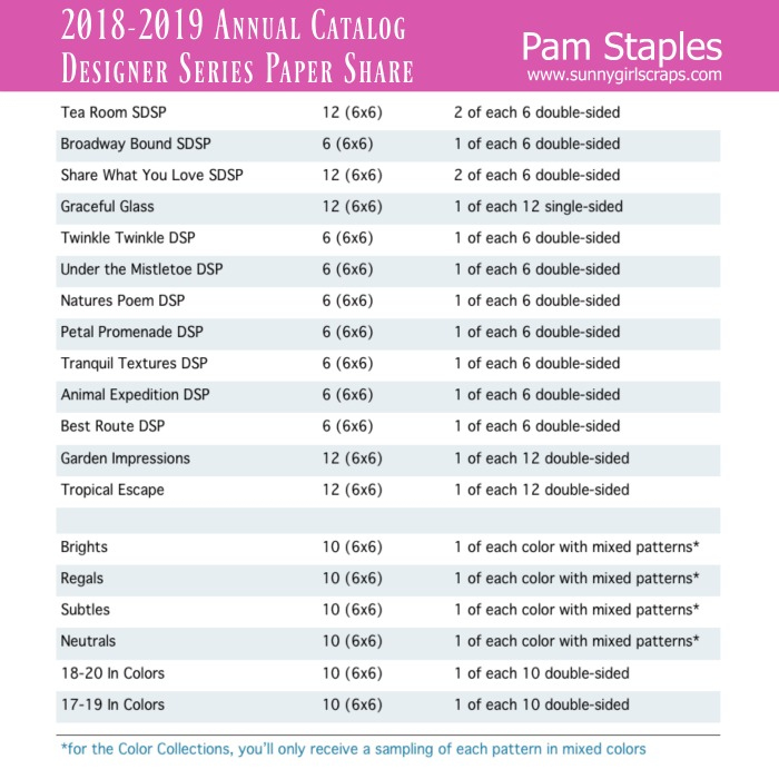 Chart of the 2018-2019 Annual Catalog Share from the Stampin' Up! catalog hosted by Pam Staples, SunnyGirlScraps